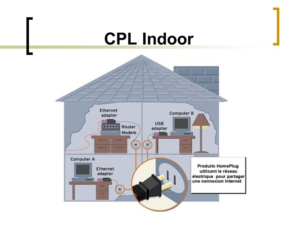 CPL Indoor