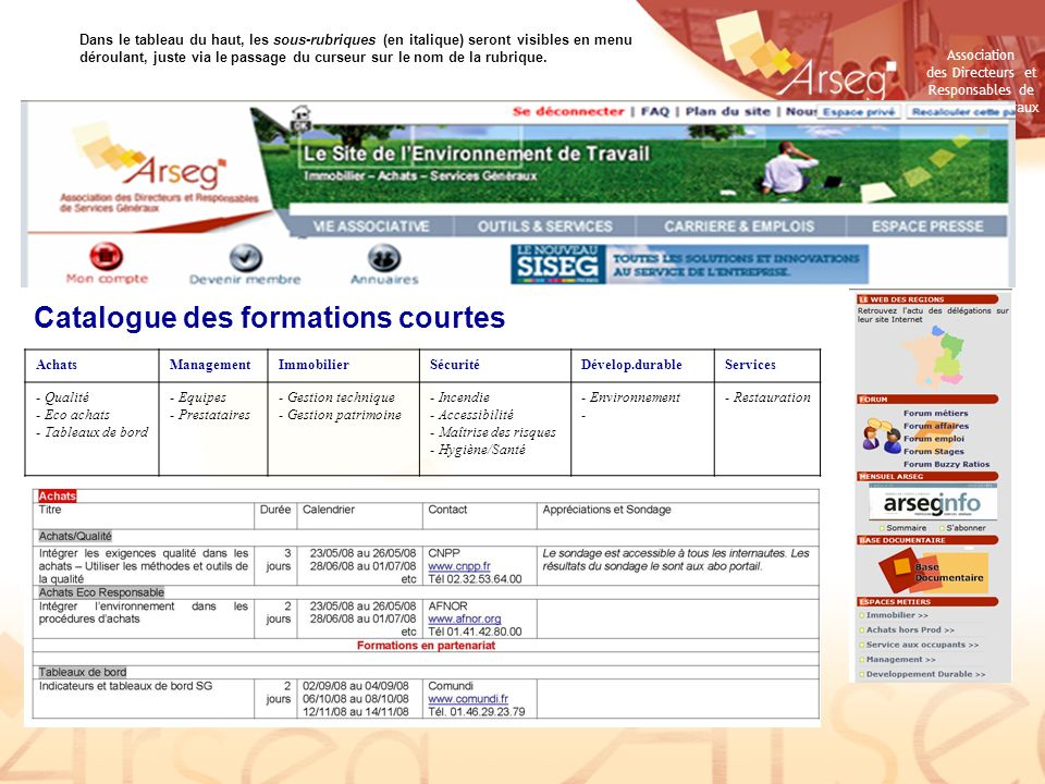 Catalogue des formations courtes