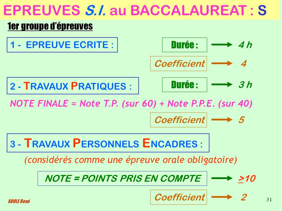 NOTE = POINTS PRIS EN COMPTE