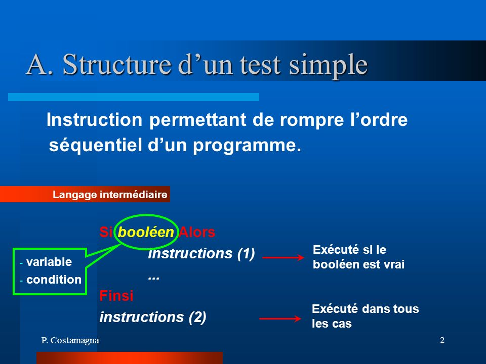 A. Structure d'un test simple