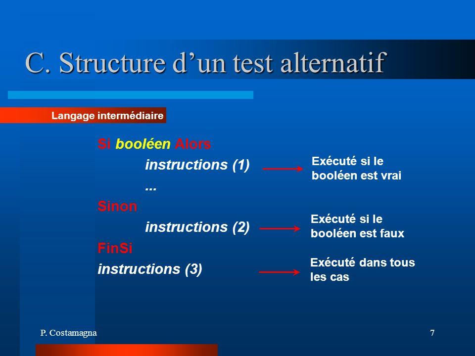 C. Structure d'un test alternatif