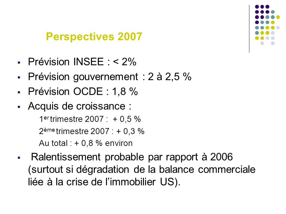 Perspectives 2007 Prévision INSEE : < 2%