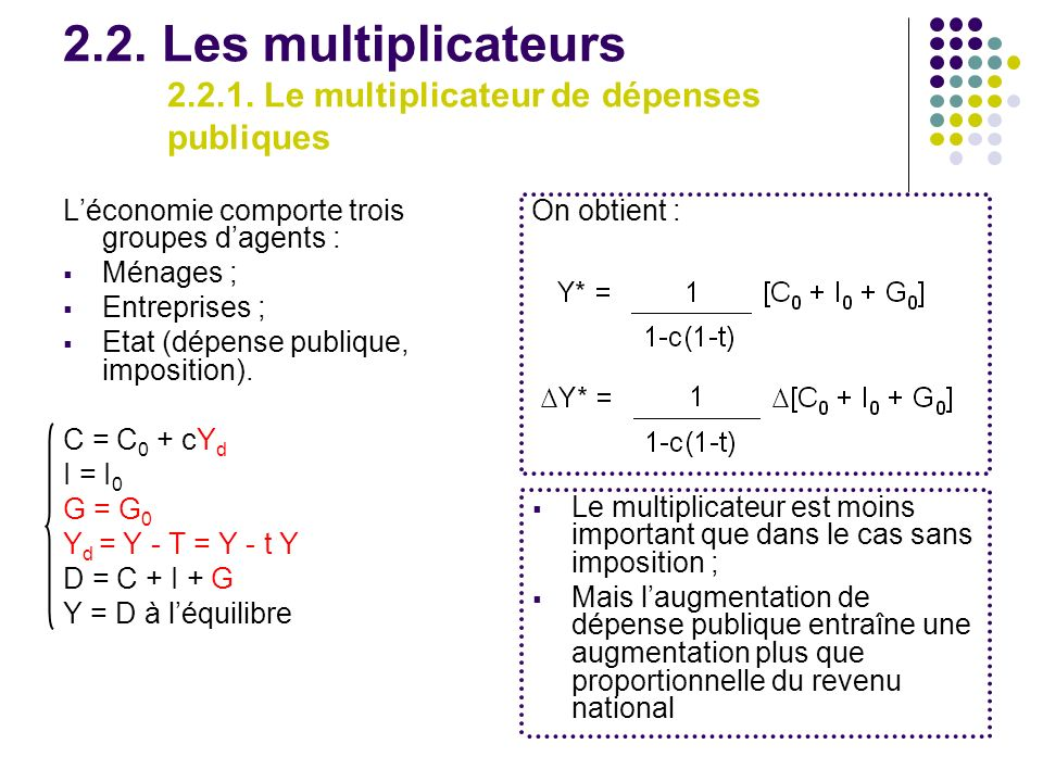 2. 2. Les multiplicateurs Le multiplicateur de dépenses