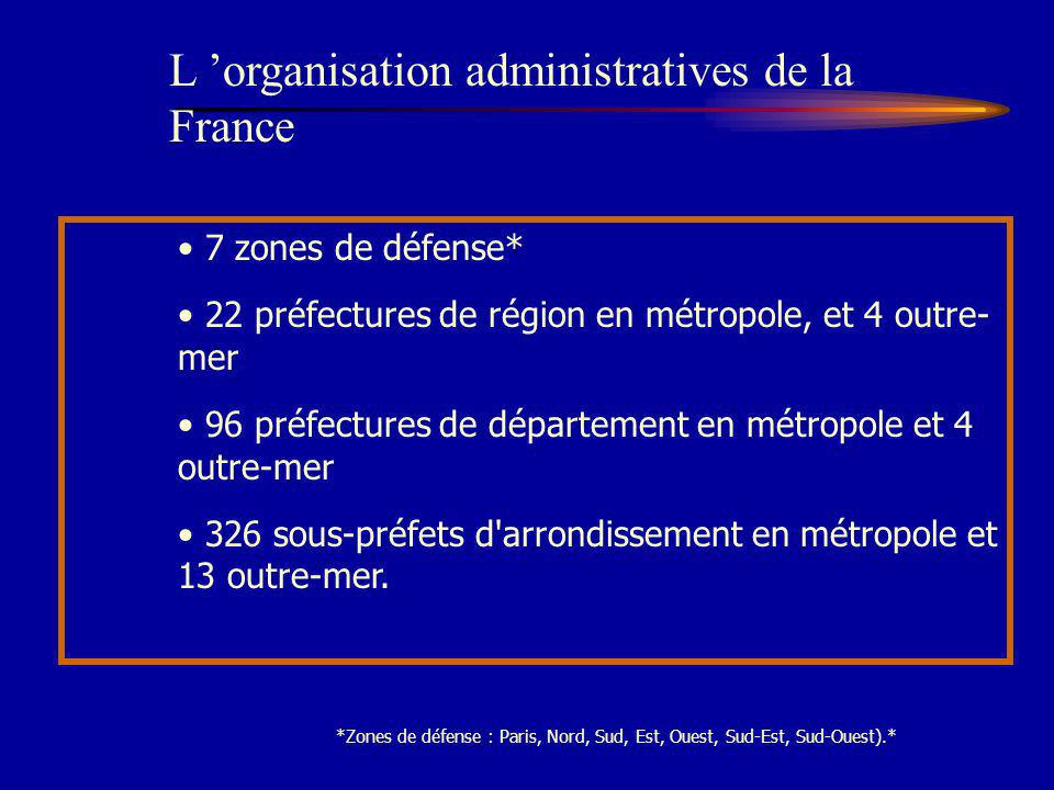L 'organisation administratives de la France
