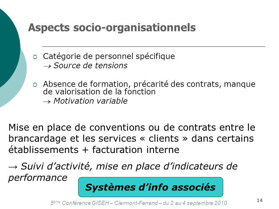 Aspects socio-organisationnels