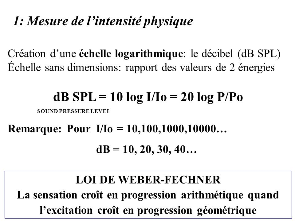 dB SPL = 10 log I/Io = 20 log P/Po