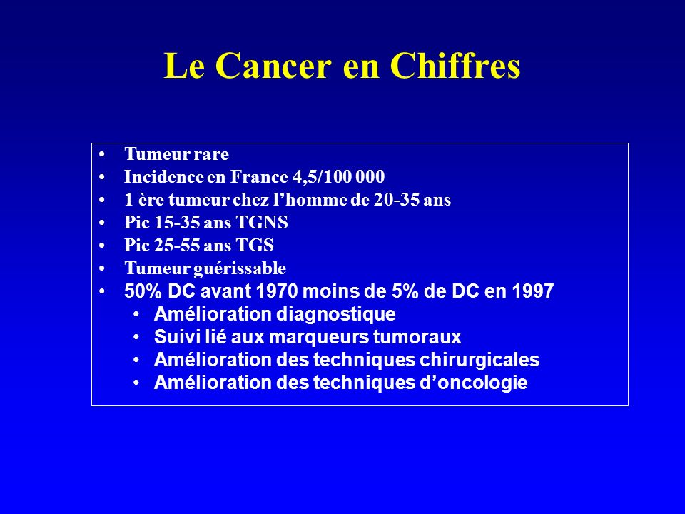 Le Cancer en Chiffres Tumeur rare Incidence en France 4,5/