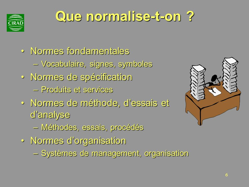 Que normalise-t-on Normes fondamentales Normes de spécification