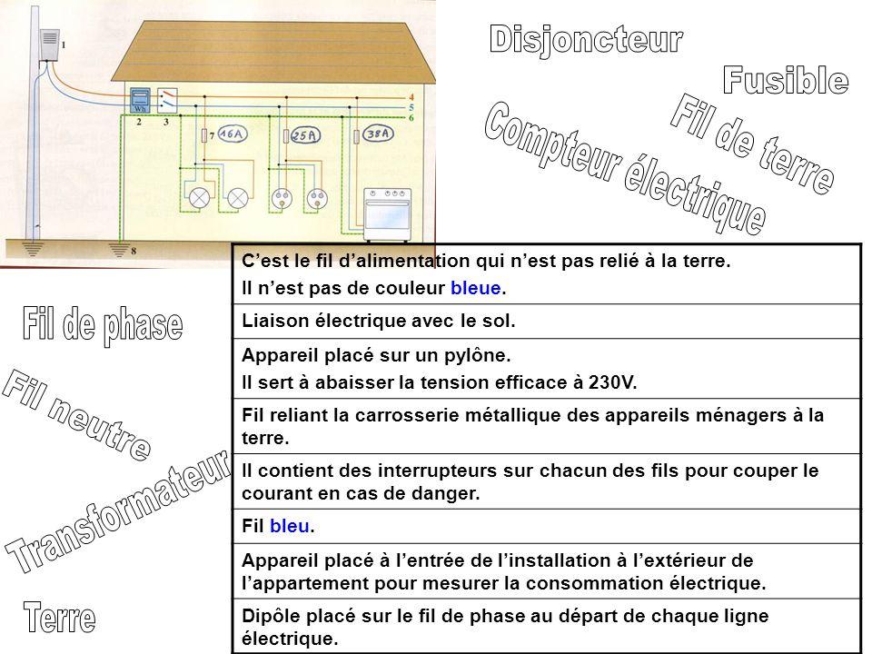 disjoncteur fusible fil de terre compteur lectrique fil de phase