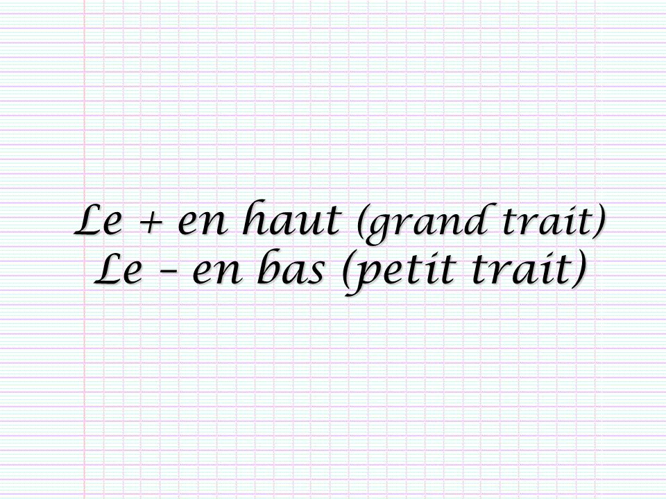 Le + en haut (grand trait) Le – en bas (petit trait)