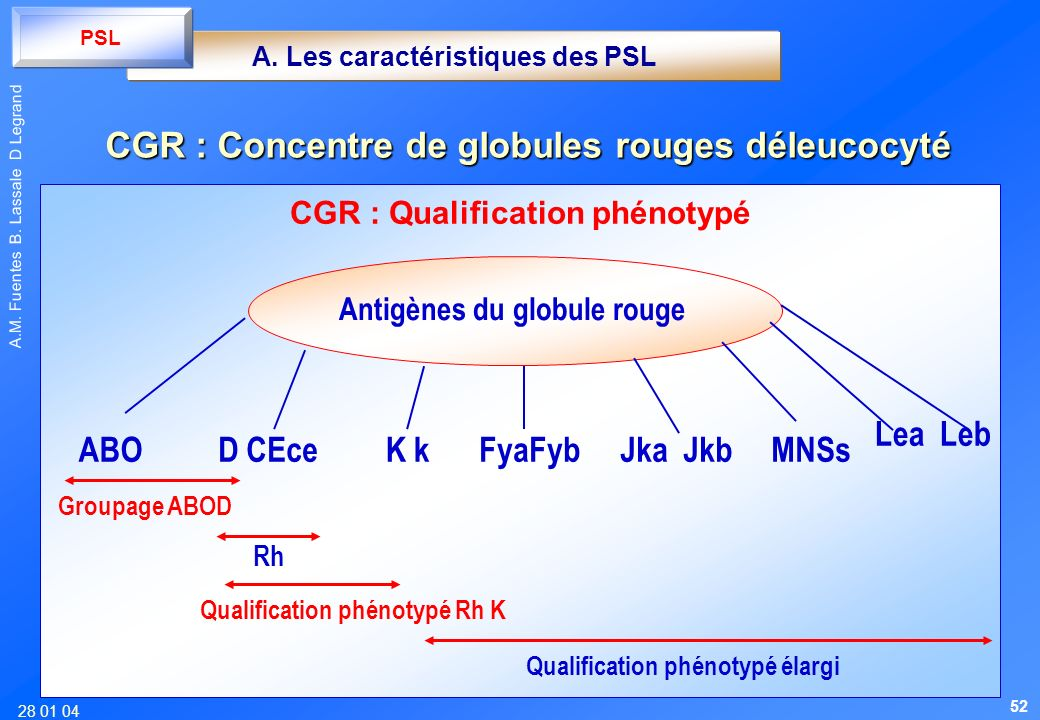CGR : Concentre de globules rouges déleucocyté