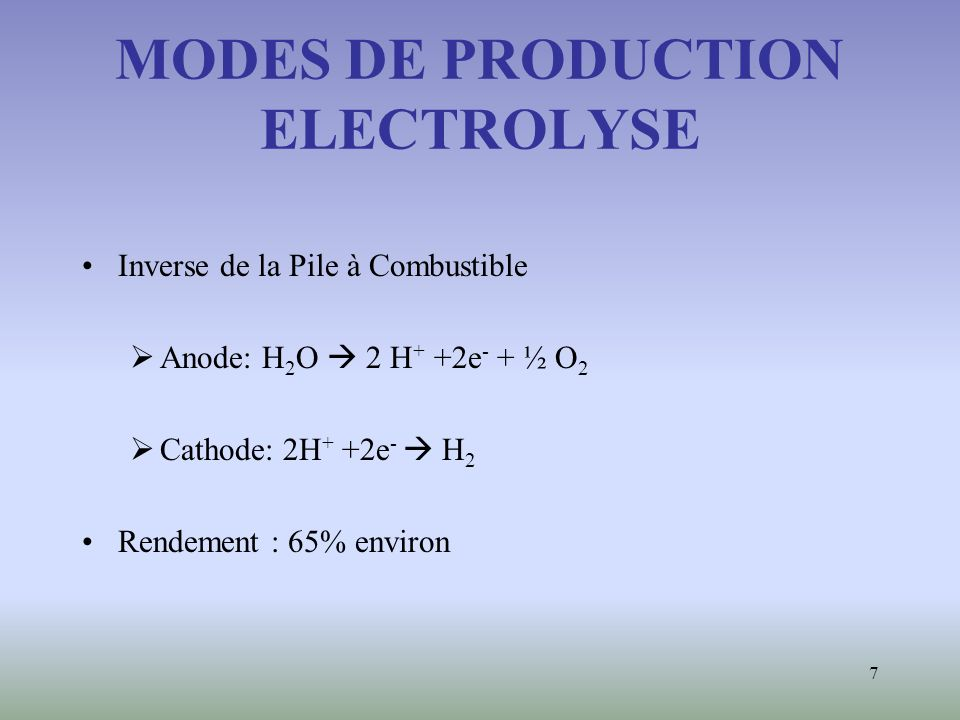 MODES DE PRODUCTION ELECTROLYSE