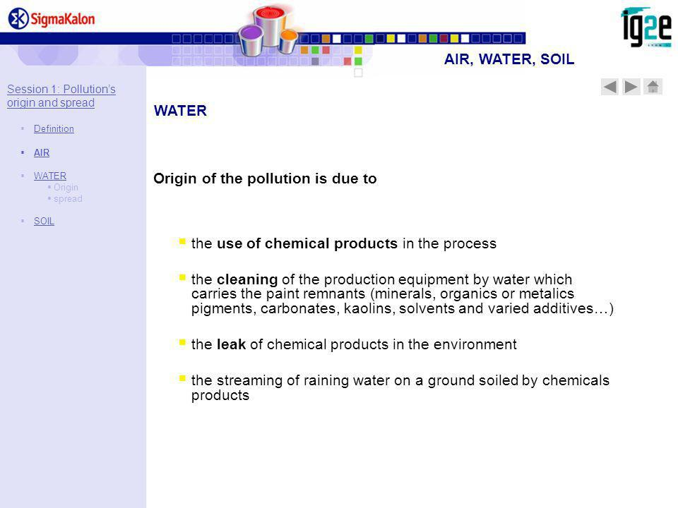 Origin of the pollution is due to