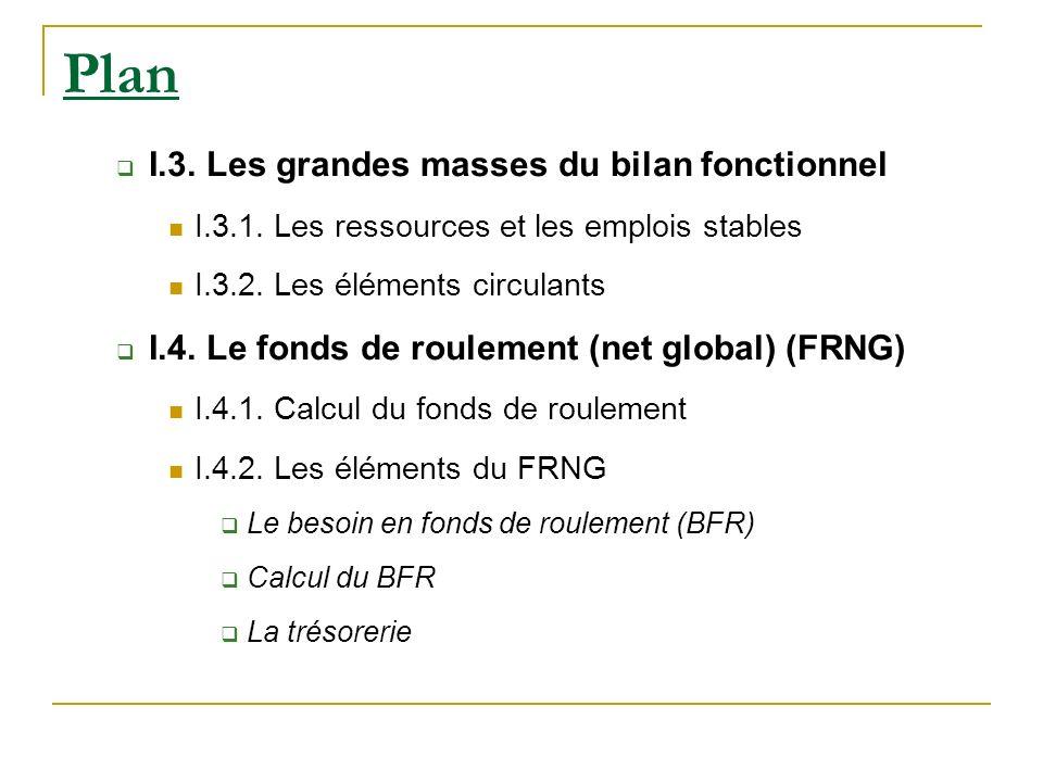 Les Elements Du Diagnostic Financier Ppt Telecharger