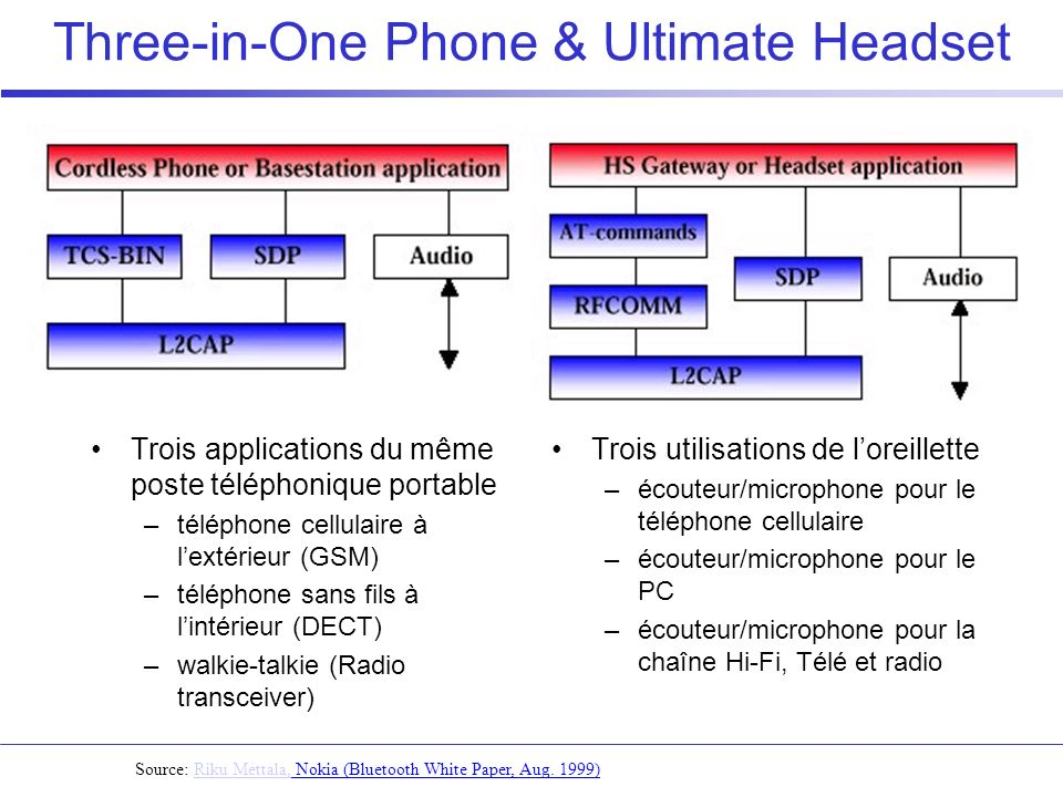 Three-in-One Phone & Ultimate Headset