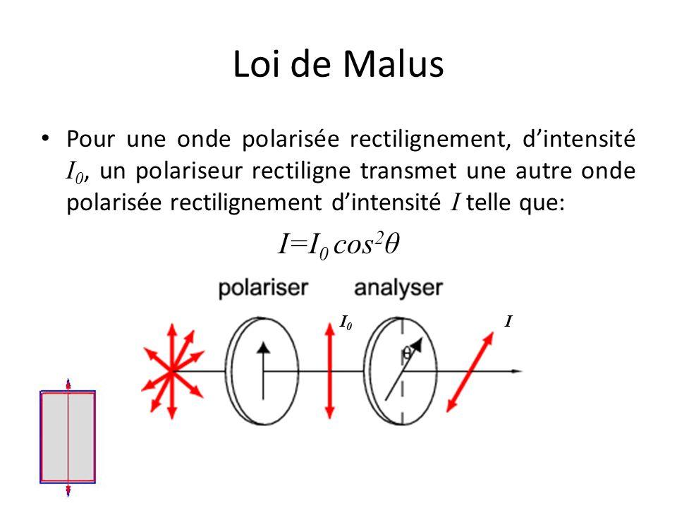 polarisation des ondes lectromagn tiques ppt video online t l charger. Black Bedroom Furniture Sets. Home Design Ideas