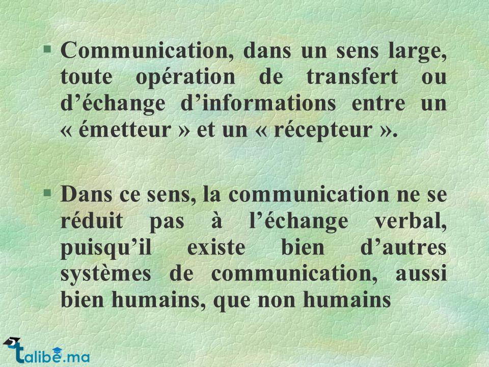 chapitre 2  des concepts th u00e9oriques de la communication