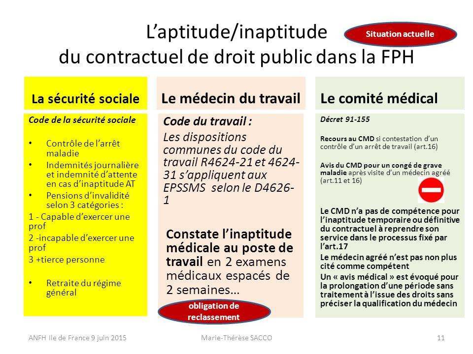 5e0d9d13a78 La gestion du reclassement pour inaptitude des agents de la FPH ...