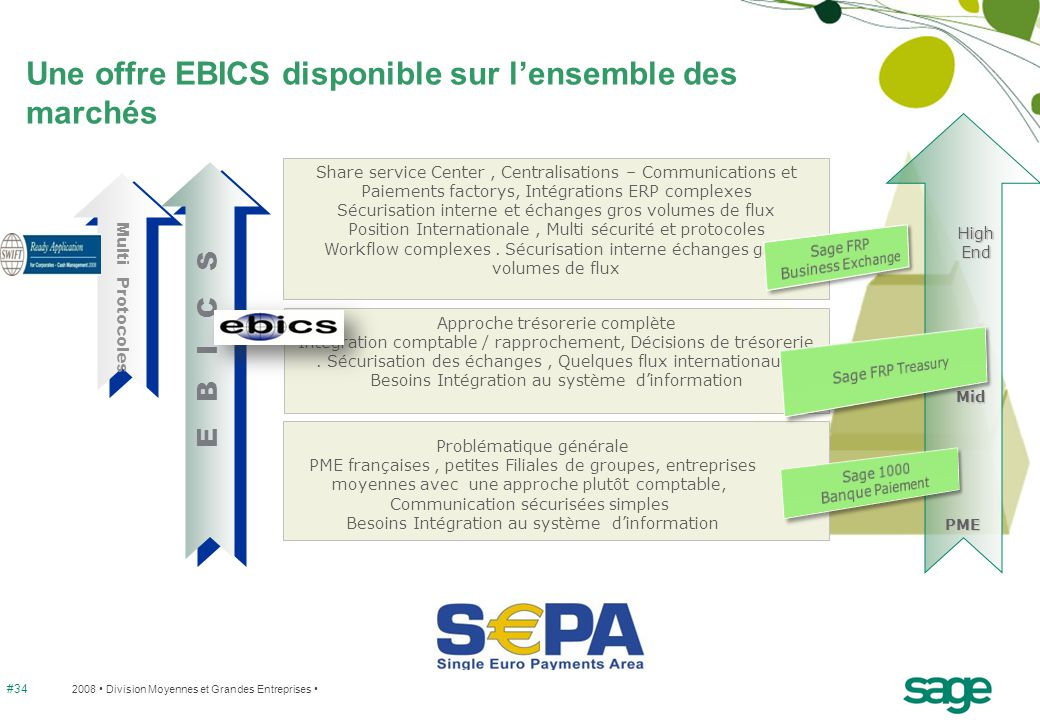 procédure validation paiements sage ebics ts