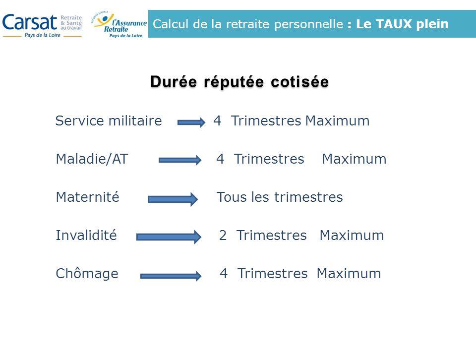 Presentation Des Retraites Cnracl Carsat 18 Juin Ppt Telecharger