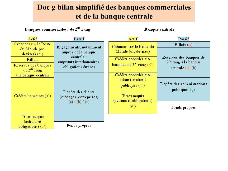 doc g bilan simplifi des banques commerciales ppt video online t l charger. Black Bedroom Furniture Sets. Home Design Ideas