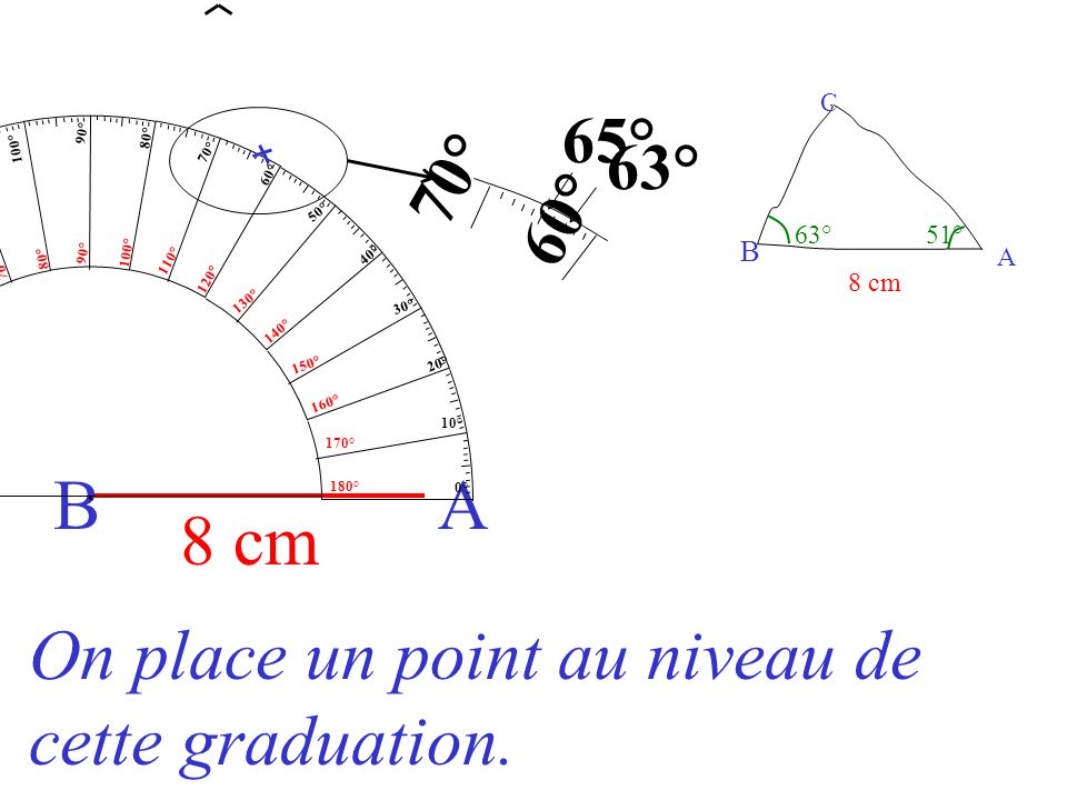 On place un point au niveau de cette graduation.