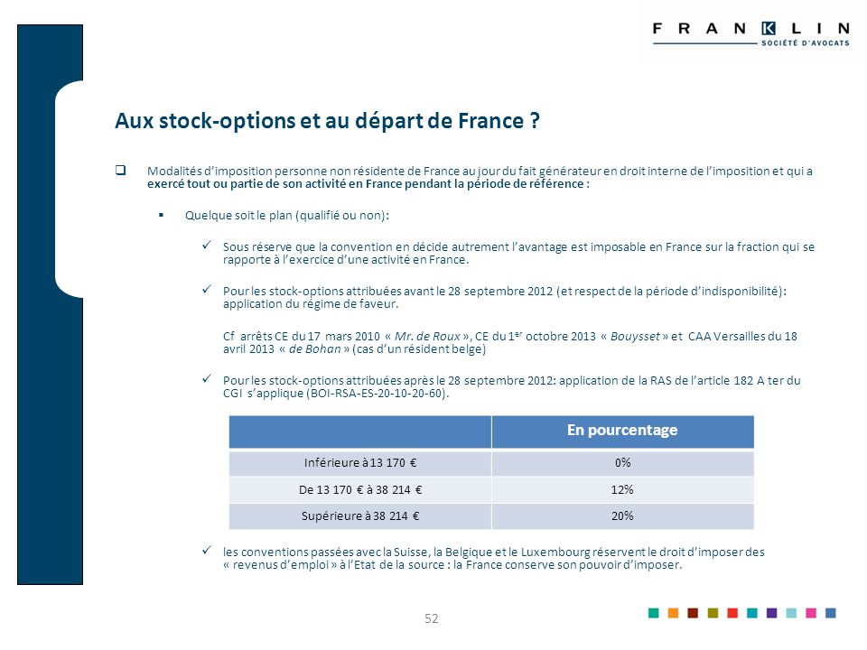 Stock options france