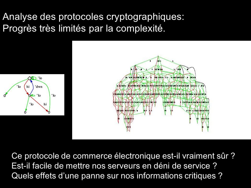 Analyse des protocoles cryptographiques: