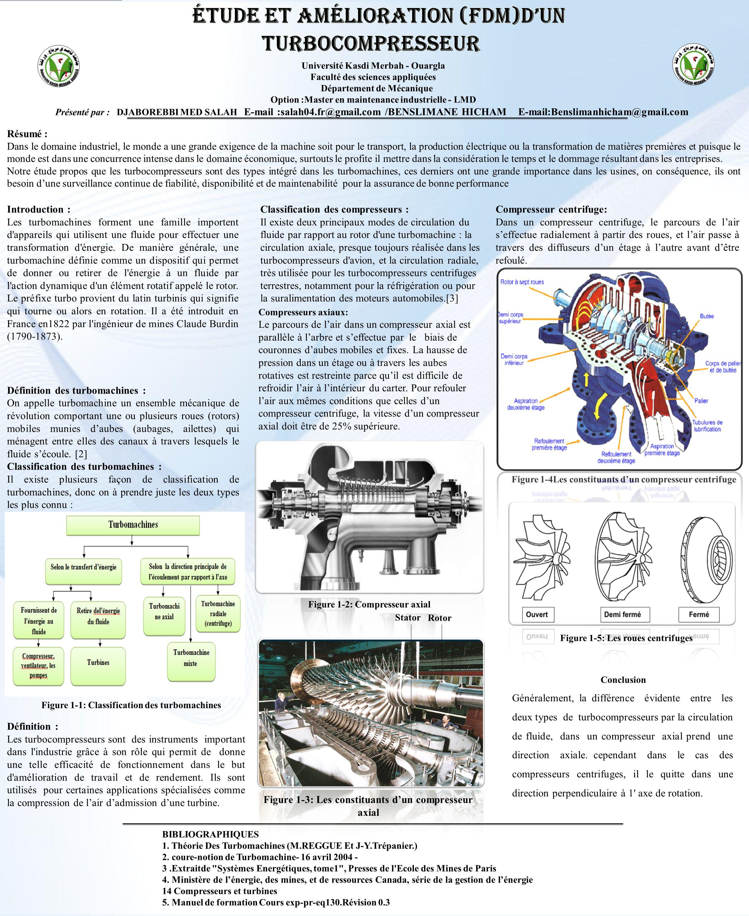 figure 1-3  les constituants d u2019un compresseur axial