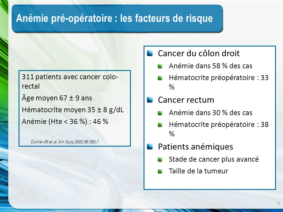 Carence martiale et anémie au cours d'un cancer colorectal ...