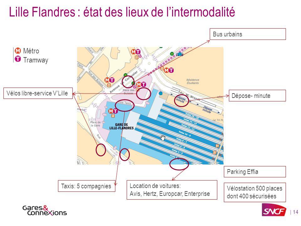 Instance Regionale De Concertation Gare De Lille Flandres Ppt