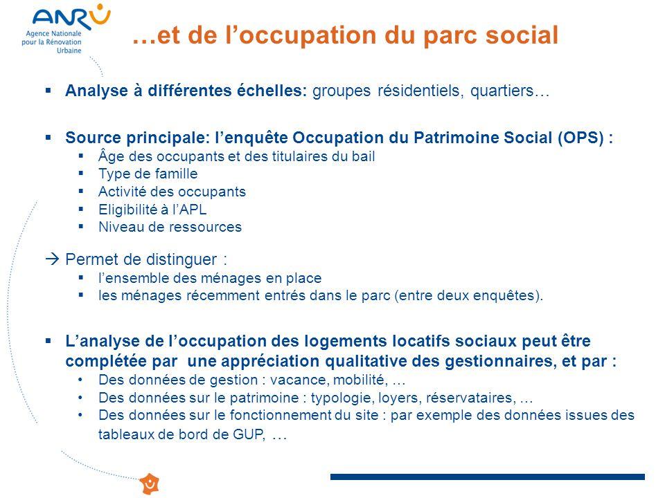 deux enquêtes sociales