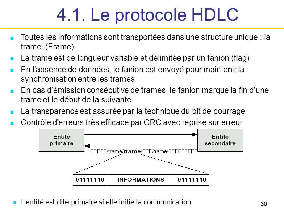 COURS PROTOCOLE HDLC DOWNLOAD