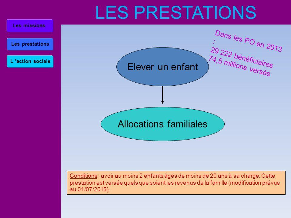 Les Missions Presentation De La Caf Les Prestations L Action