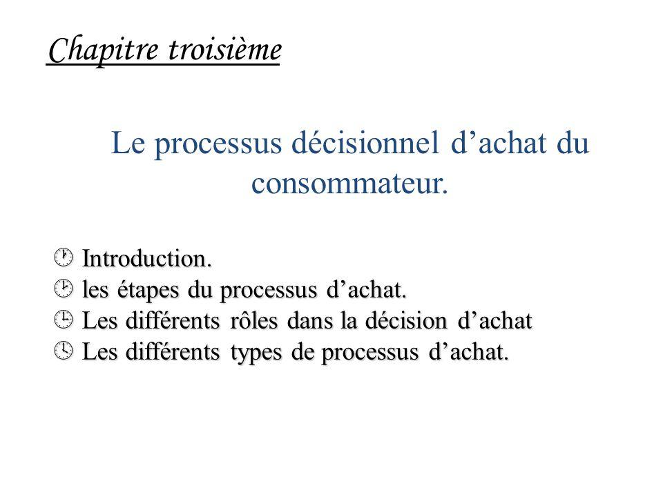 Theme Essai D Analyse Comportementale Du Consommateur Algerois Par