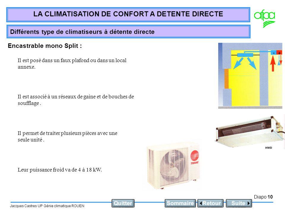 diff rents types de climatiseurs ppt t l charger. Black Bedroom Furniture Sets. Home Design Ideas