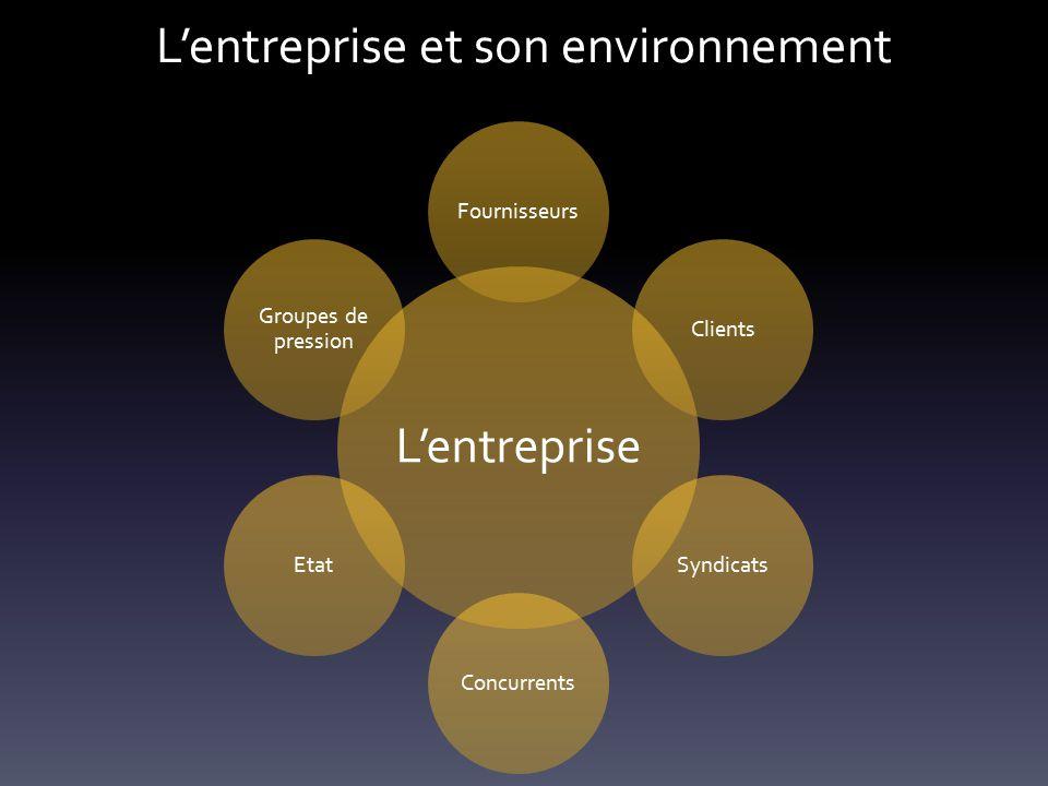 Aux sources du management contemporain ppt télécharger.