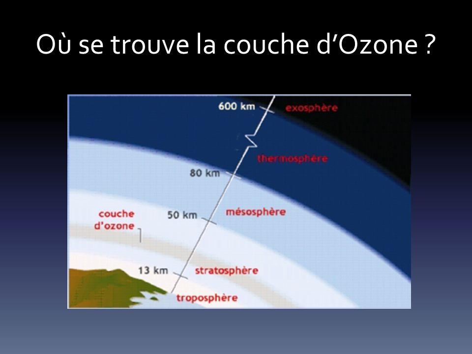 L ozone a ssatou et clara ppt t l charger - Les couches de l atmosphere ...