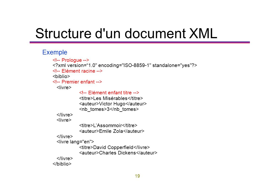 Xml Introduction Et Concepts Ppt Telecharger
