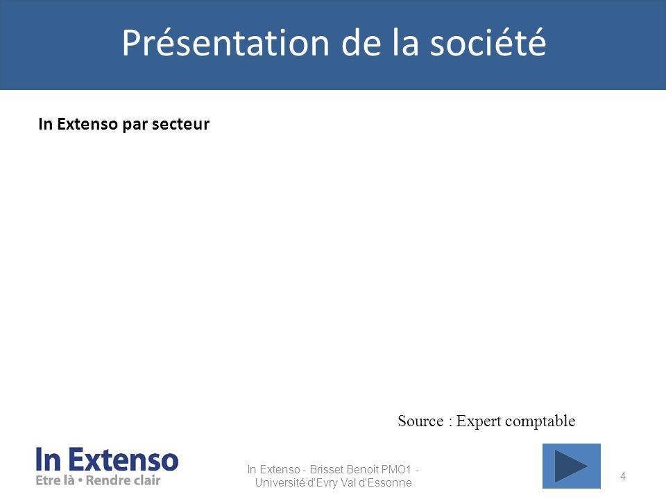 Brisset Benoit PMO1 - Université d\'Evry Val d\'Essonne / ppt télécharger