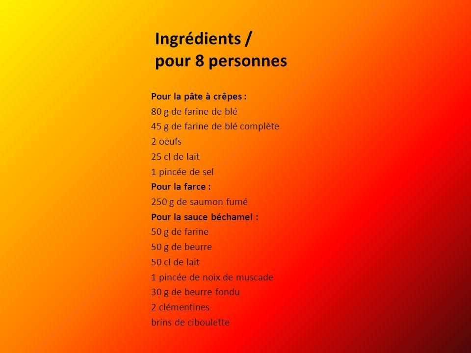 Recette Pate A Crepe 1l De Lait Great Recette De Crpes Sans Lactose