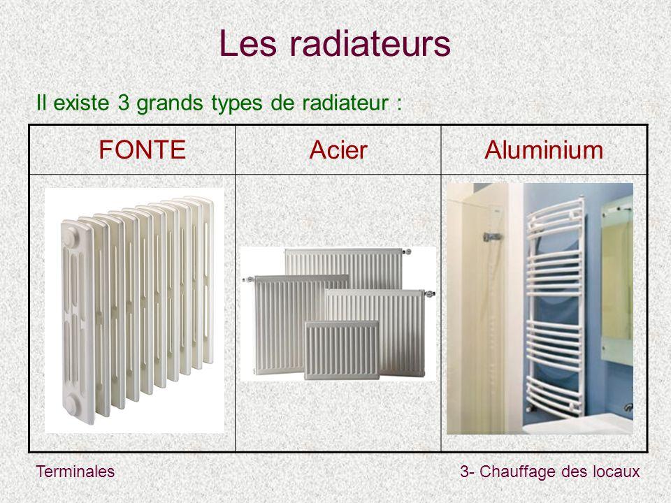 radiateur fonte alu hudson reed radiateur style fonte. Black Bedroom Furniture Sets. Home Design Ideas