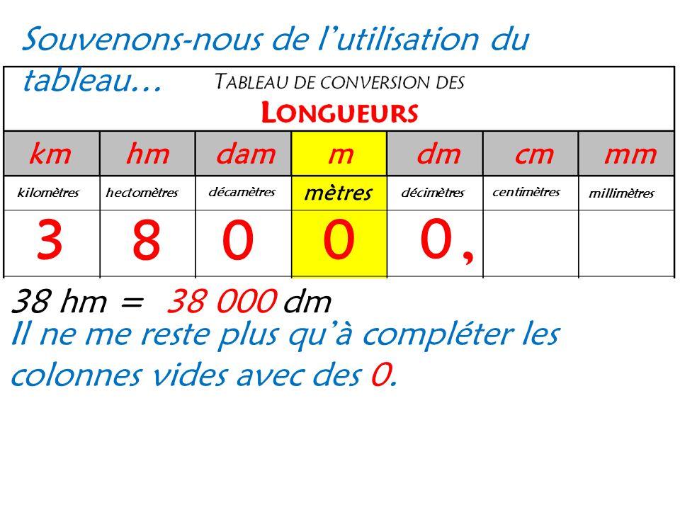 Mathematiques Mesure Ppt Video Online Telecharger