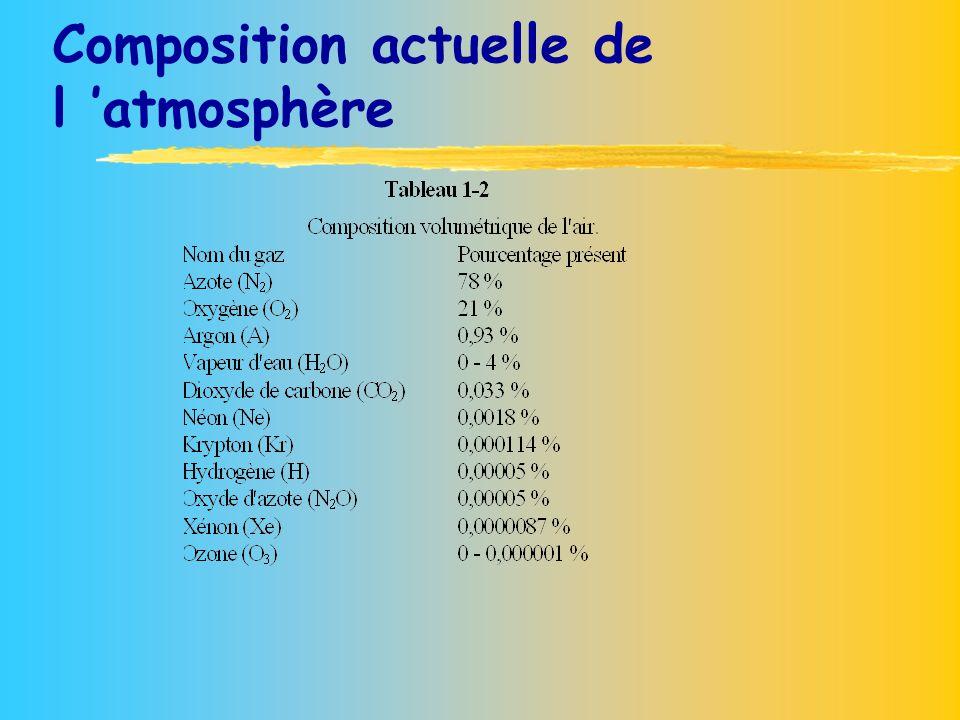 physique et atmosph u00e8re