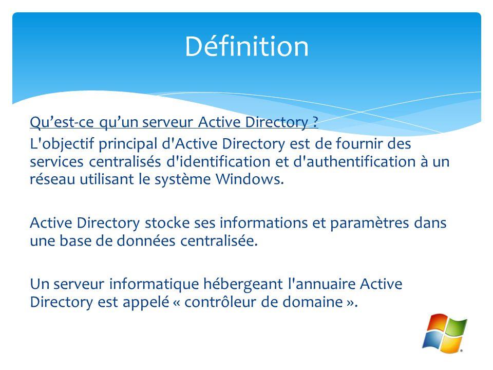 Projet Serveur Active Directory Ppt Telecharger