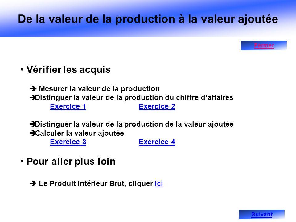 De La Valeur De La Production A La Valeur Ajoutee Ppt Video Online