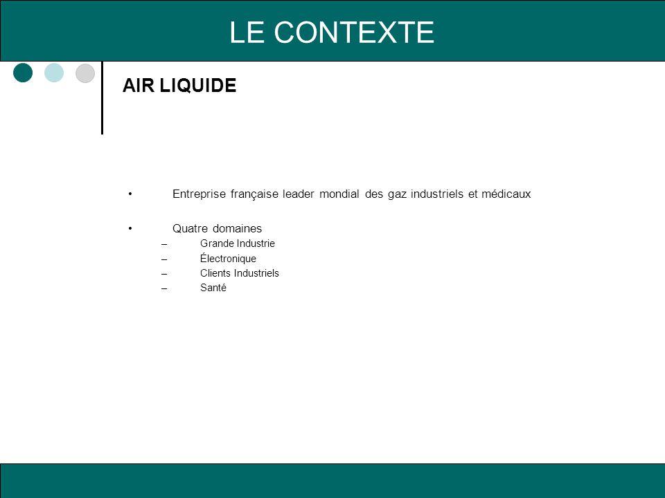 prise oxygène carboxyque française