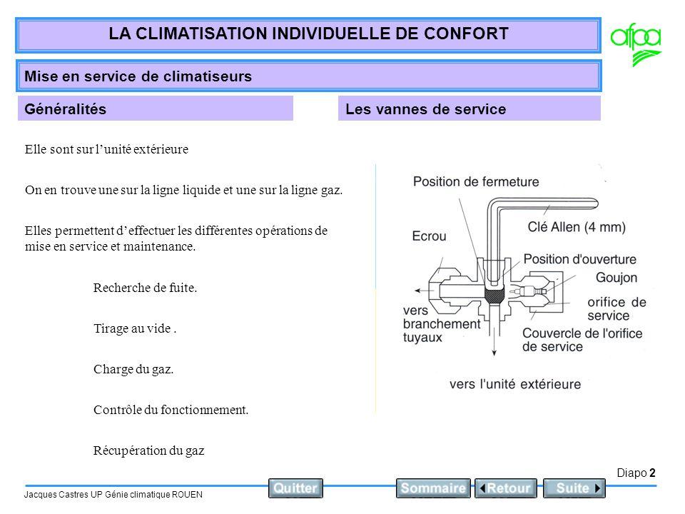 Recherche Fuite Clim : mise en service de climatiseur ppt video online t l charger ~ Mglfilm.com Idées de Décoration