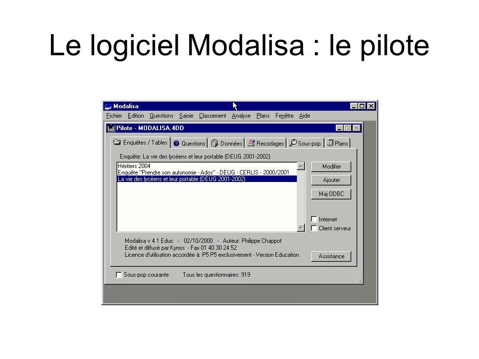 GRATUIT TÉLÉCHARGER MODALISA LOGICIEL