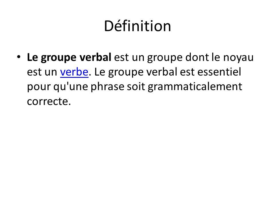 Le verbe flirter definition